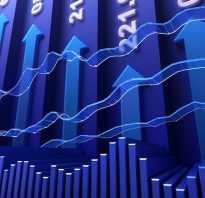 Виды рынка по размеру