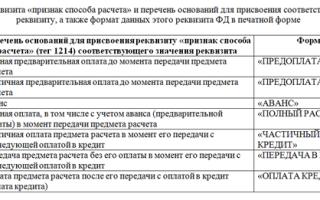 Признак предмета расчета платеж выплата