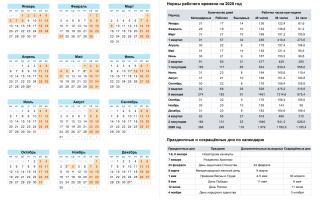 Постановление правительства о переносе праздников