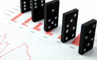 Построение системы управления риском в организации