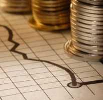 Инвестиции по отраслям экономики