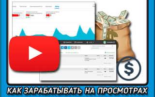 Деньги за просмотр на youtube