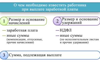 Форма расчетного листка образец