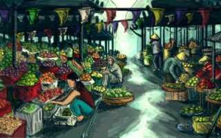 Виды мировых рынков
