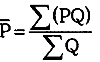 Формула расчета стоимости квадратного метра