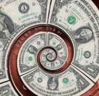 Типы политики управления капиталом