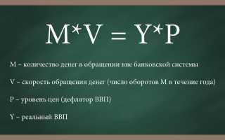 Анализ уравнения фишера