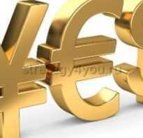 Открытая валютная позиция банка