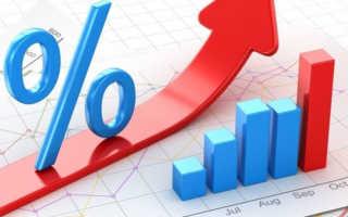 Расчет торговых наценок на реализованные товары
