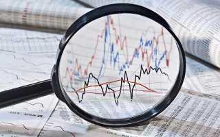 Срок оборачиваемости кредиторской задолженности