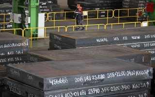 Реализуемые инвестиционные проекты нижегородской области
