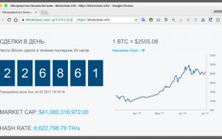 Новые электронные деньги биткоин