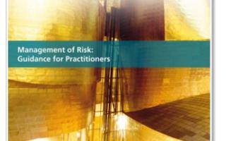 Принципы риск менеджмента