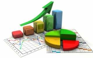 Формула средневзвешенного капитала