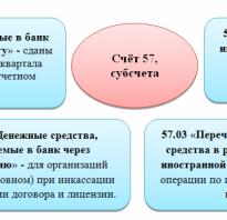 57 1 счет бухгалтерского учета