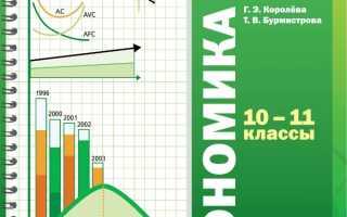 Ценообразование на олигопольном рынке