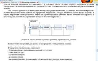 Источники данных для оперативного анализа