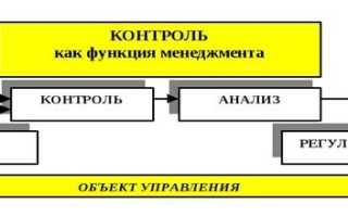 Анализ и контроль