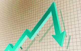 Коэффициент экономической эффективности капиталовложений