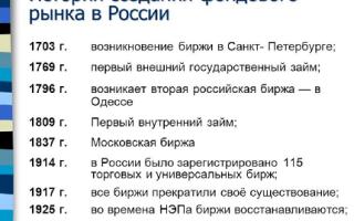 Становление фондового рынка в россии