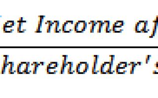 Рентабельность капитала roe