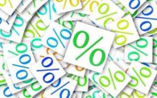 Средневзвешенная цена капитала wacc
