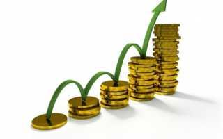 Отрицательная рентабельность капитала